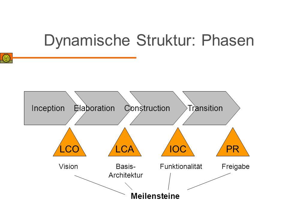 Dynamische Struktur: Phasen