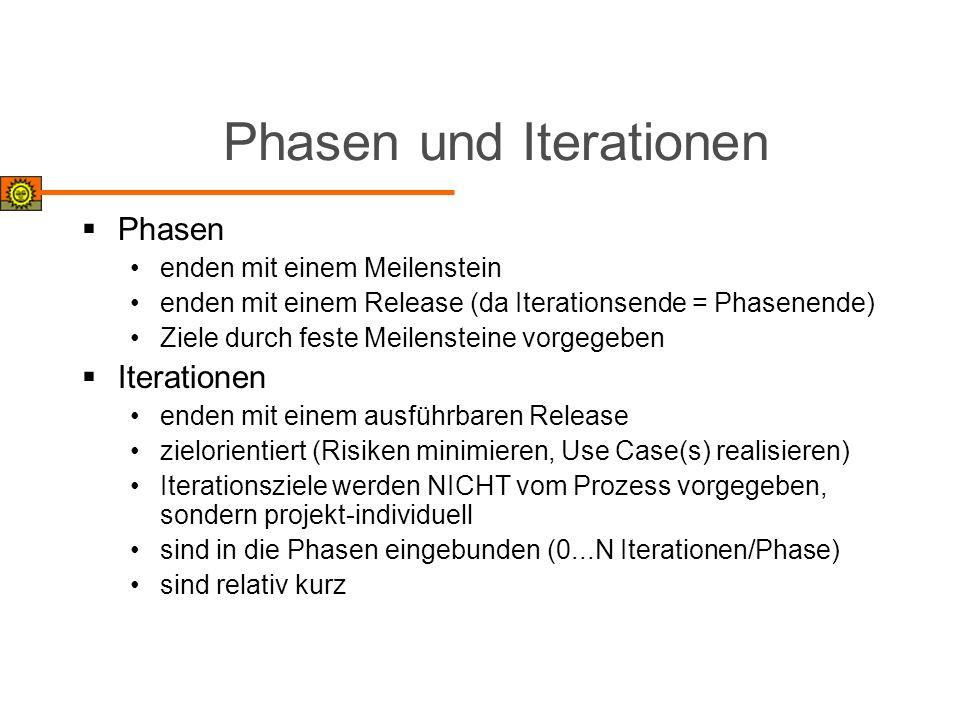Phasen und Iterationen