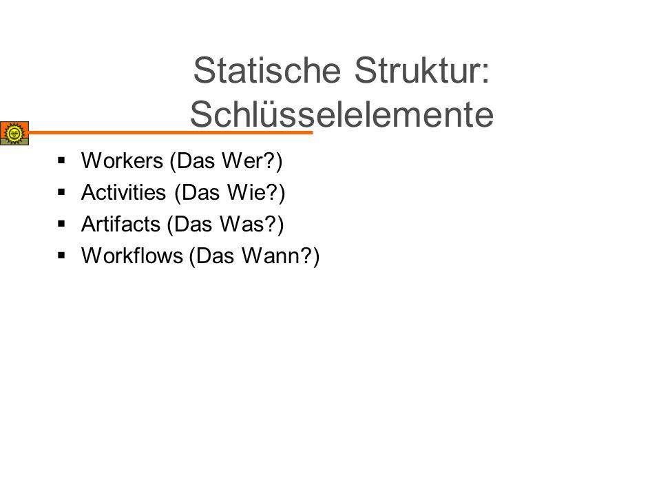 Statische Struktur: Schlüsselelemente