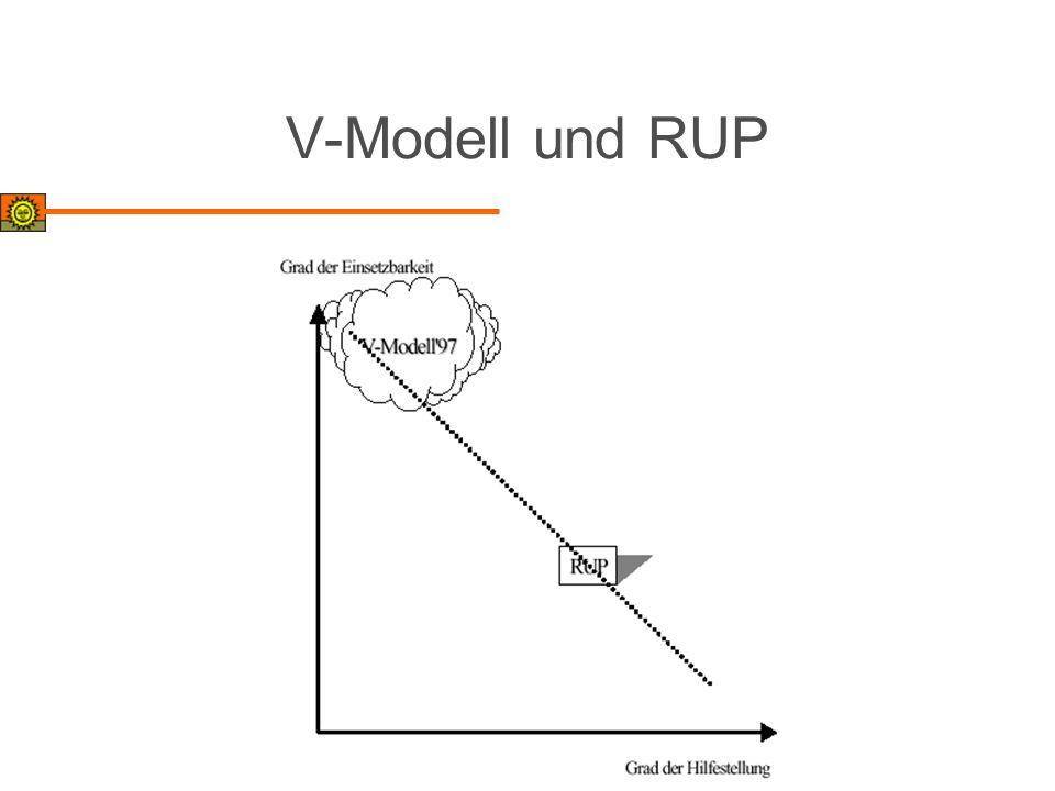 V-Modell und RUP - V-Modell gibt es in deutsch und englisch, den RUP nur in englisch.