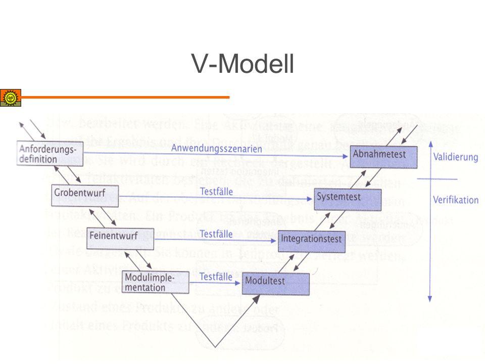 V-Modell Fügt dem Wasserfallmodell die systematische Qualitätssicherung hinzu. Historie.