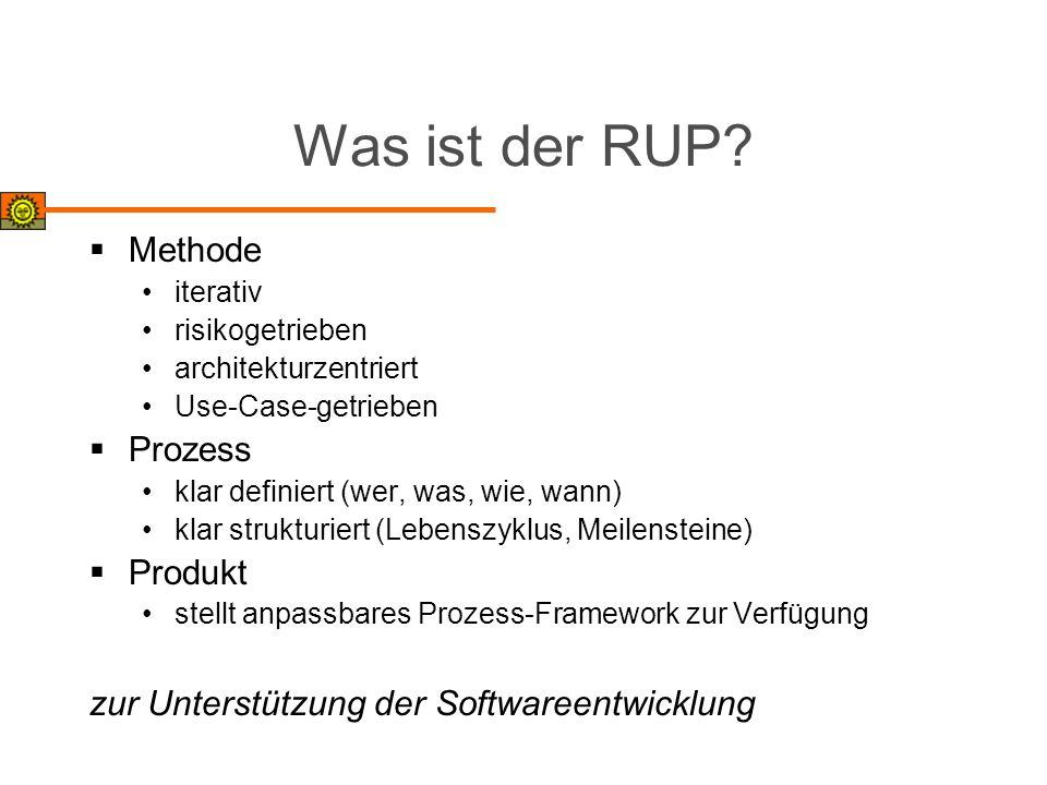 Was ist der RUP Methode Prozess Produkt
