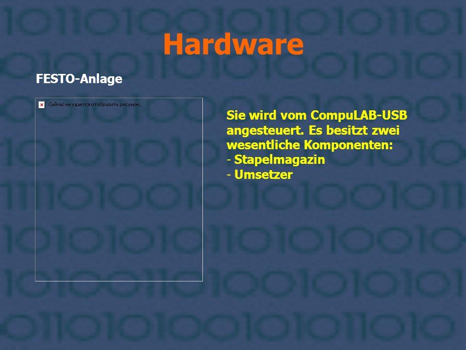 Hardware FESTO-Anlage