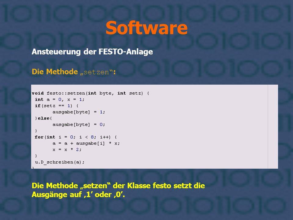 """Software Ansteuerung der FESTO-Anlage Die Methode """"setzen :"""