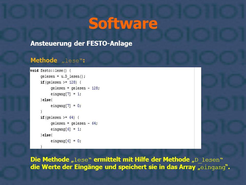 """Software Ansteuerung der FESTO-Anlage Methode """"lese :"""