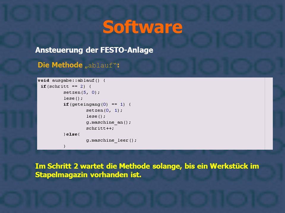 """Software Ansteuerung der FESTO-Anlage Die Methode """"ablauf :"""