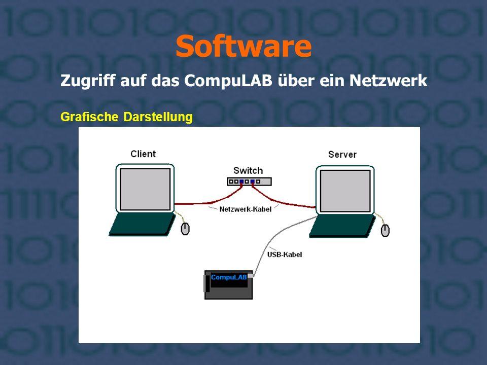 Software Zugriff auf das CompuLAB über ein Netzwerk