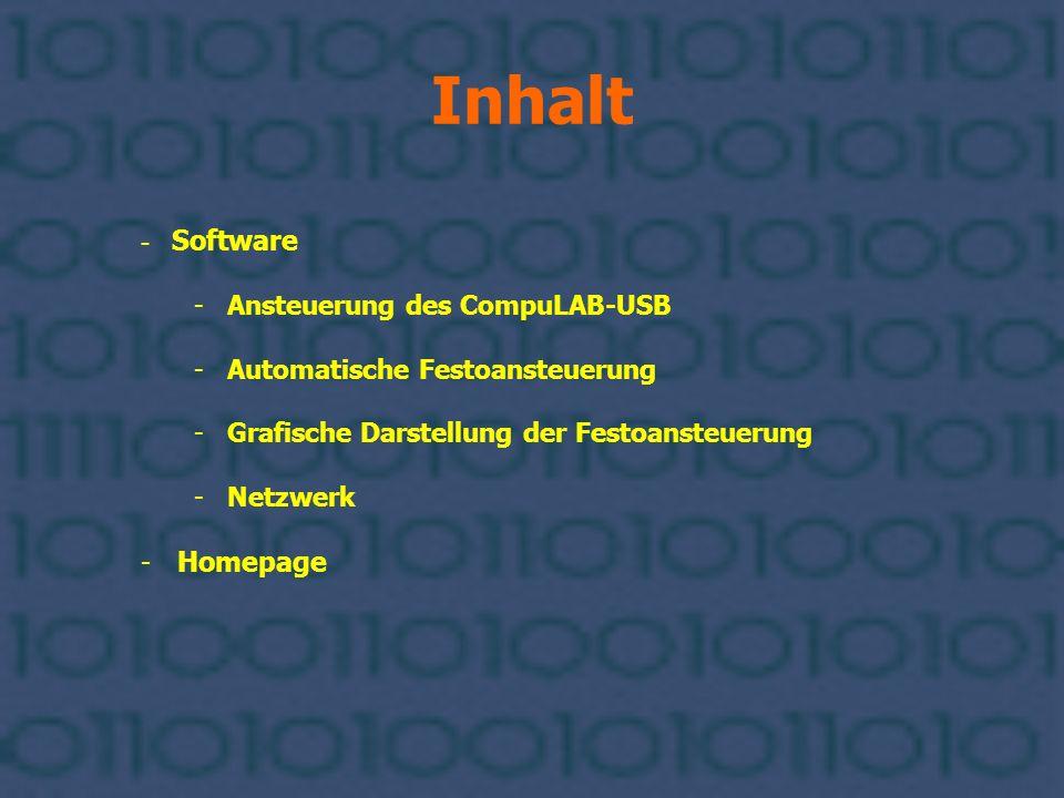 Inhalt Homepage Software Ansteuerung des CompuLAB-USB