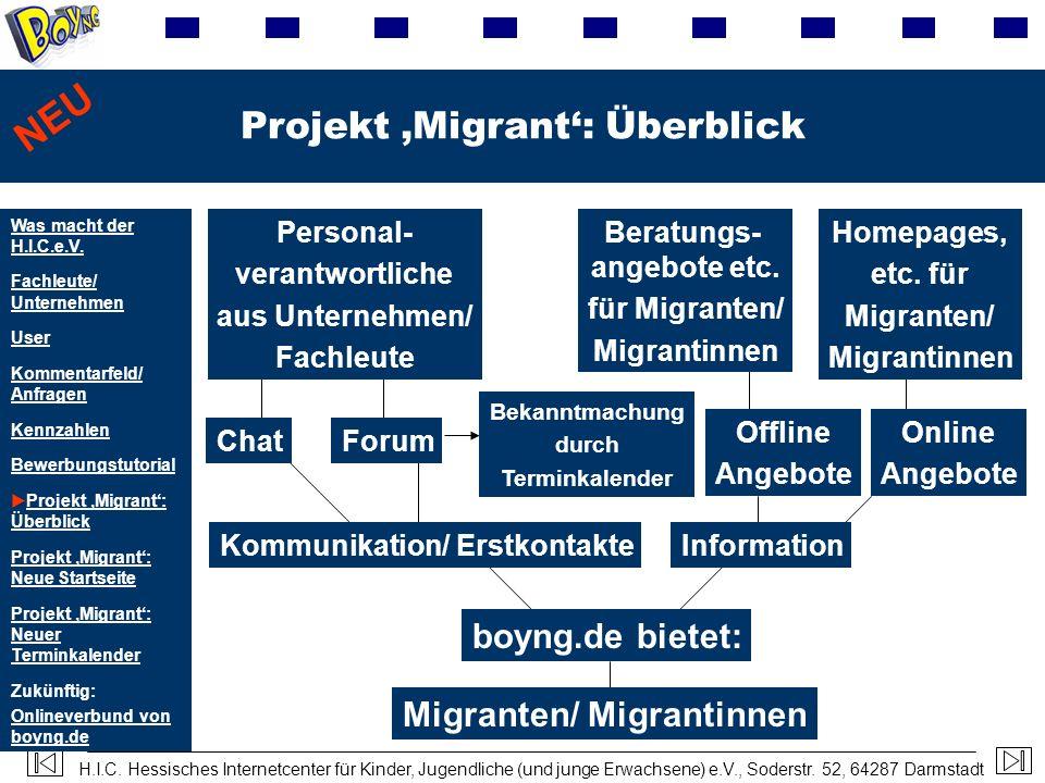Projekt 'Migrant': Überblick