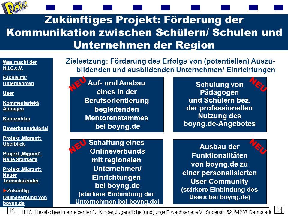 Zukünftiges Projekt: Förderung der Kommunikation zwischen Schülern/ Schulen und Unternehmen der Region