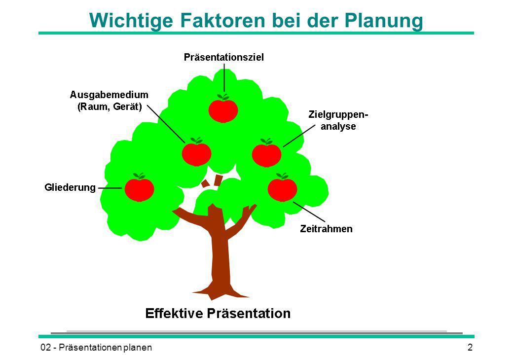 Wichtige Faktoren bei der Planung