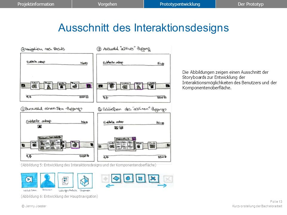 Ausschnitt des Interaktionsdesigns