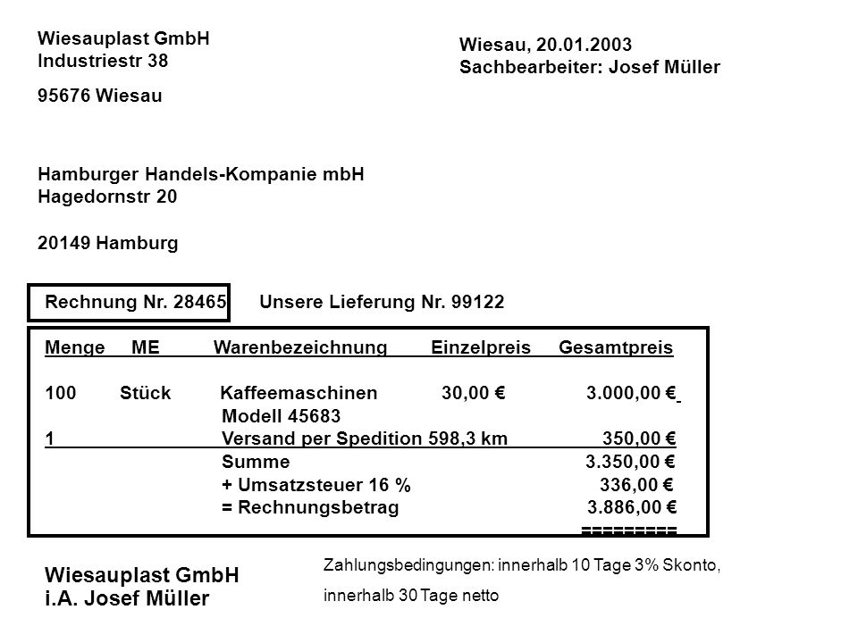 Wiesauplast GmbH i.A. Josef Müller Wiesauplast GmbH Industriestr 38
