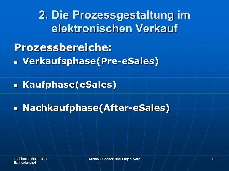 2. Die Prozessgestaltung im elektronischen Verkauf