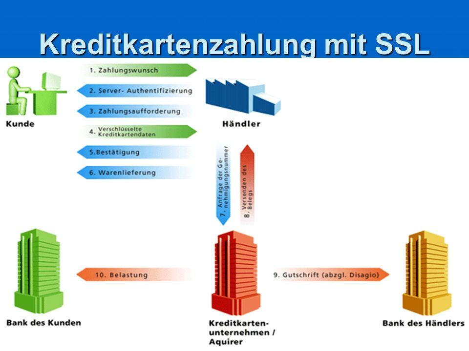 Kreditkartenzahlung mit SSL