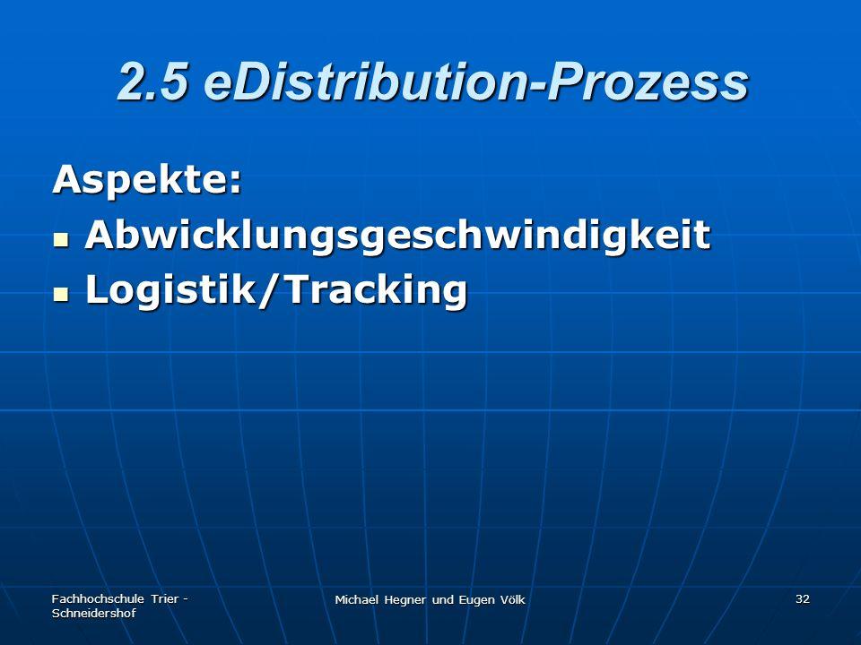 2.5 eDistribution-Prozess