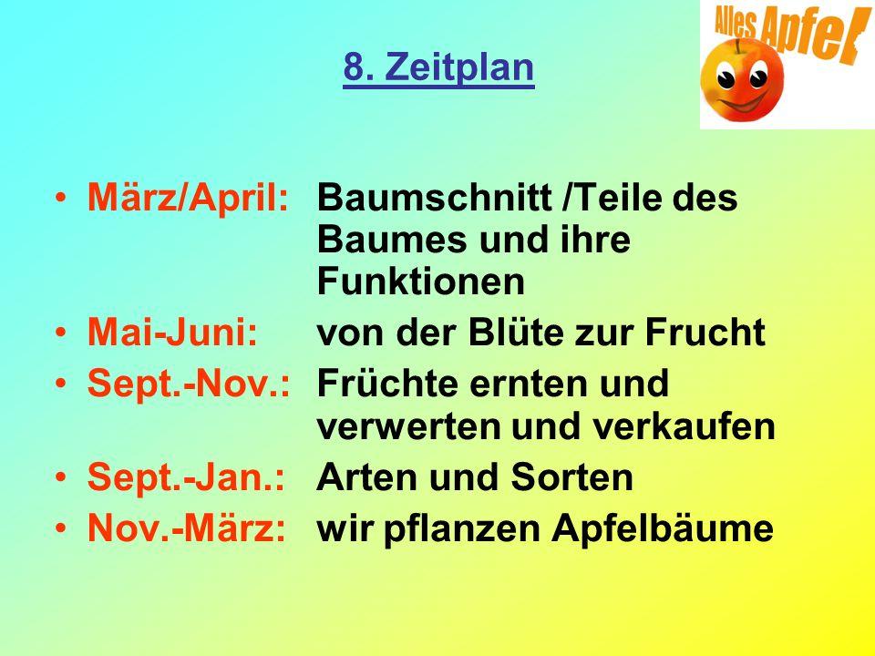 8. Zeitplan März/April: Baumschnitt /Teile des Baumes und ihre Funktionen. Mai-Juni: von der Blüte zur Frucht.