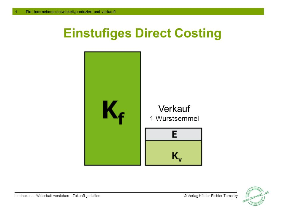 Einstufiges Direct Costing