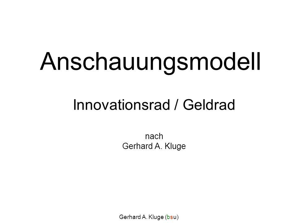 Innovationsrad / Geldrad nach Gerhard A. Kluge