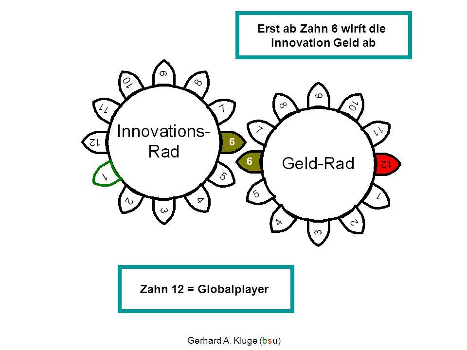 Erst ab Zahn 6 wirft die Innovation Geld ab Zahn 12 = Globalplayer