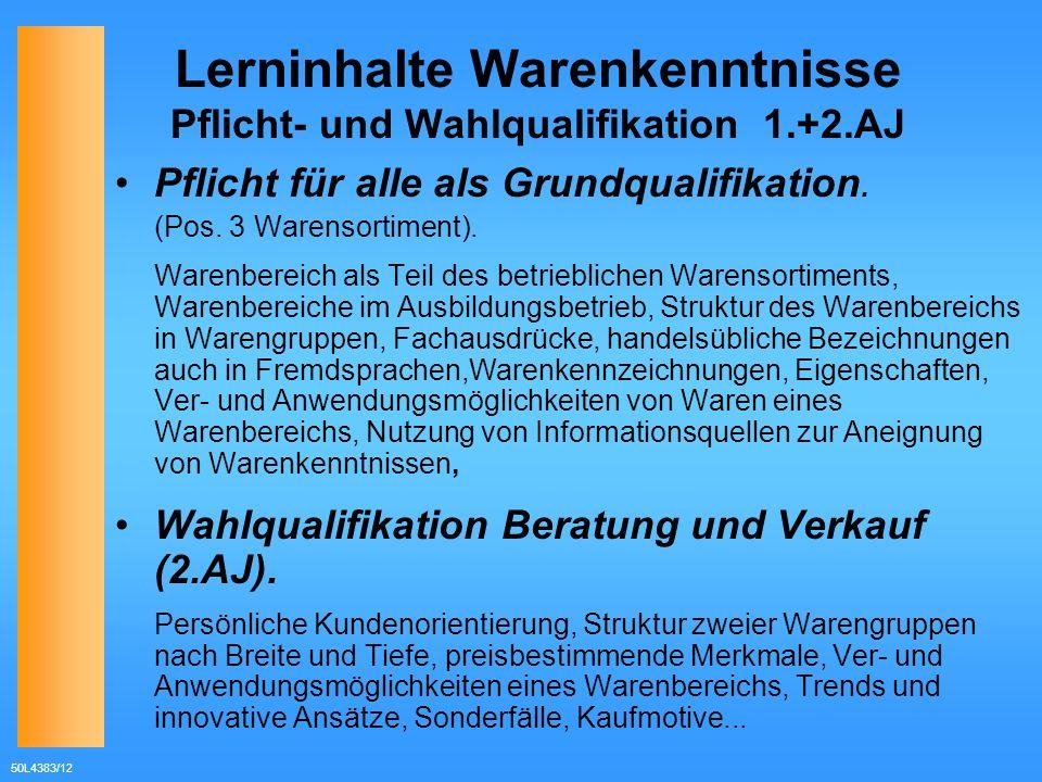 Lerninhalte Warenkenntnisse Pflicht- und Wahlqualifikation 1.+2.AJ