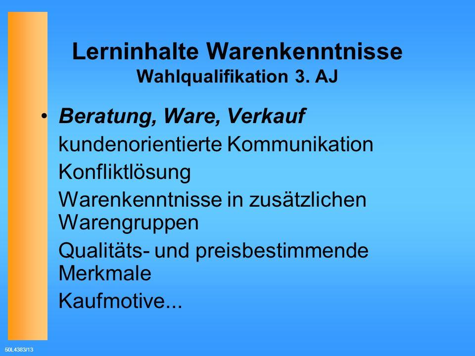 Lerninhalte Warenkenntnisse Wahlqualifikation 3. AJ