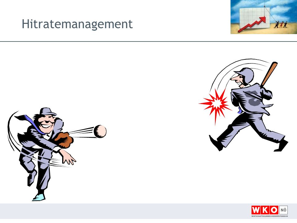 Hitratemanagement