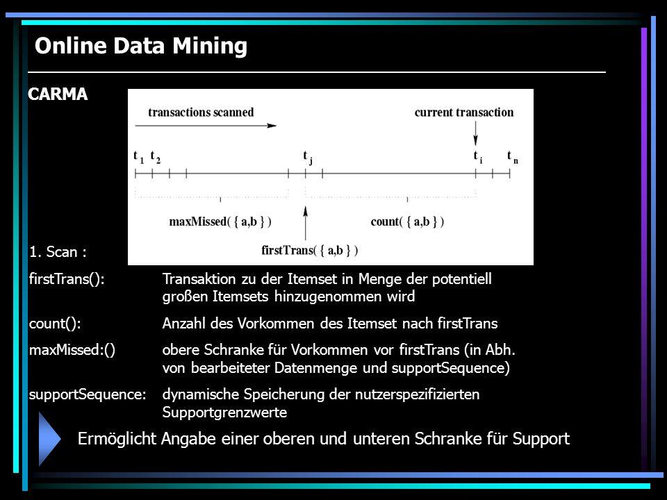 Online Data Mining CARMA