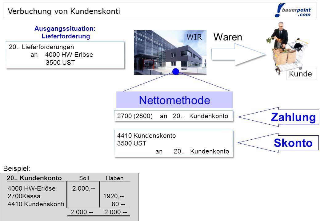 Nettomethode Zahlung Skonto Waren Verbuchung von Kundenskonti WIR