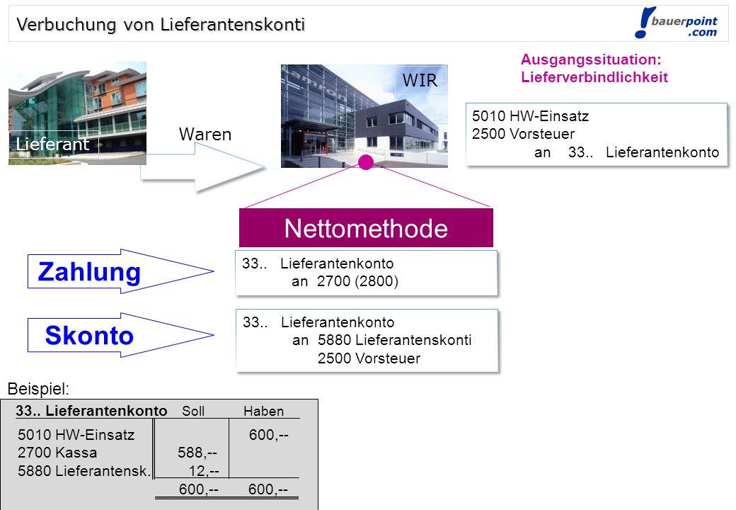 Nettomethode Zahlung Skonto Verbuchung von Lieferantenskonti WIR Waren
