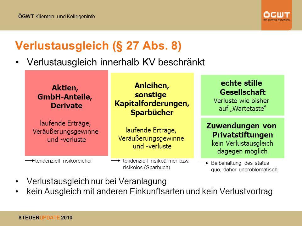 Verlustausgleich (§ 27 Abs. 8)