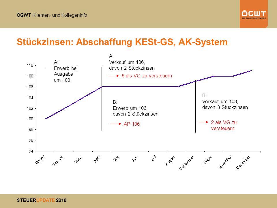Stückzinsen: Abschaffung KESt-GS, AK-System