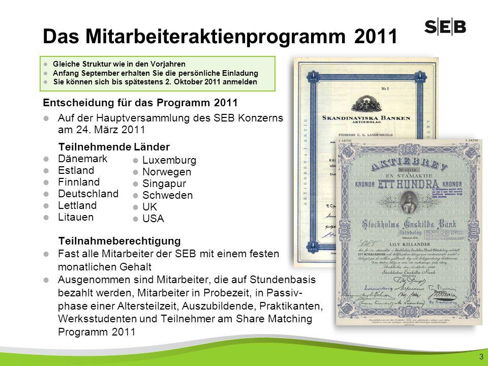 Das Mitarbeiteraktienprogramm 2011
