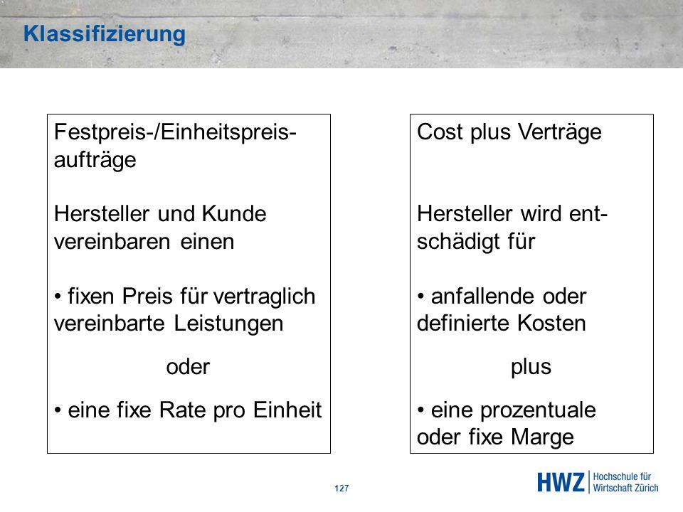 Festpreis-/Einheitspreis-aufträge