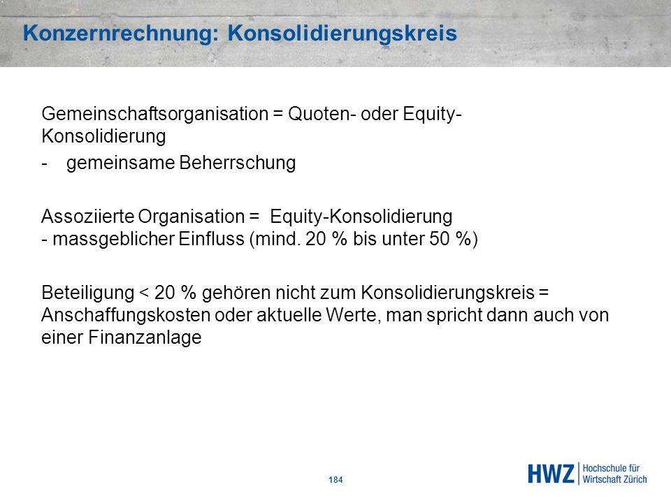 Konzernrechnung: Konsolidierungskreis