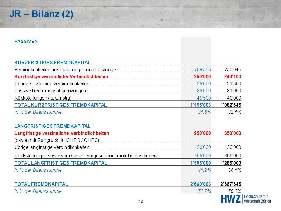 JR – Bilanz (2) PASSIVEN KURZFRISTIGES FREMDKAPITAL