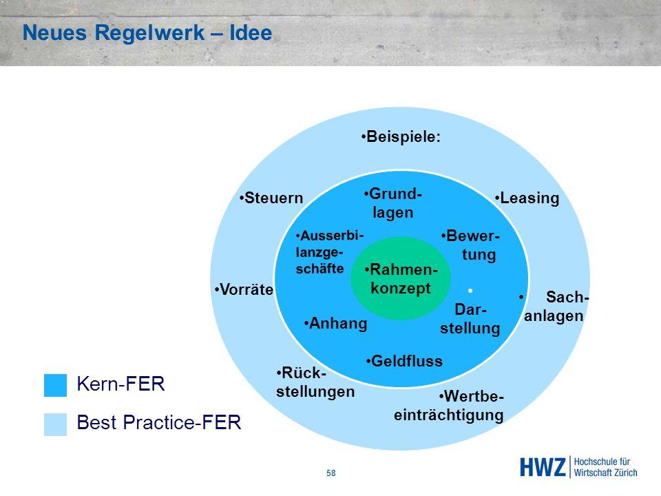 Neues Regelwerk – Idee Kern-FER Best Practice-FER Beispiele: Steuern