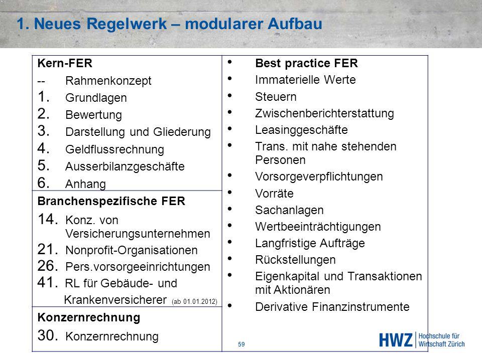 1. Neues Regelwerk – modularer Aufbau