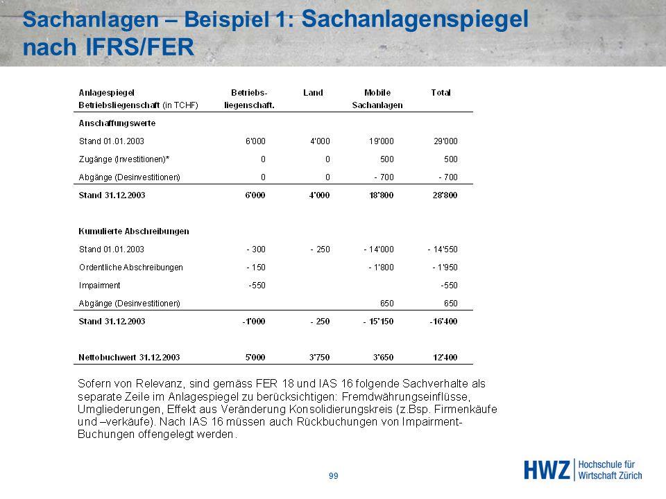 Sachanlagen – Beispiel 1: Sachanlagenspiegel nach IFRS/FER
