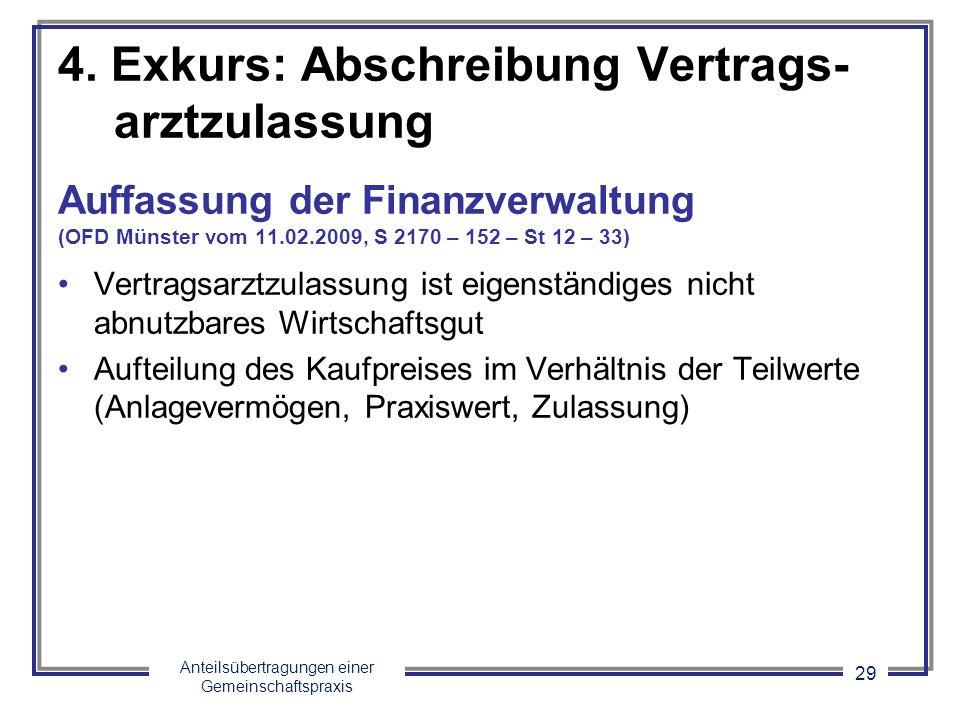 4. Exkurs: Abschreibung Vertrags-arztzulassung