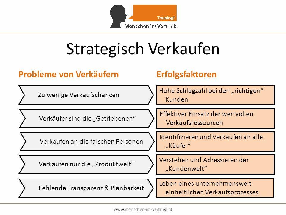 Strategisch Verkaufen