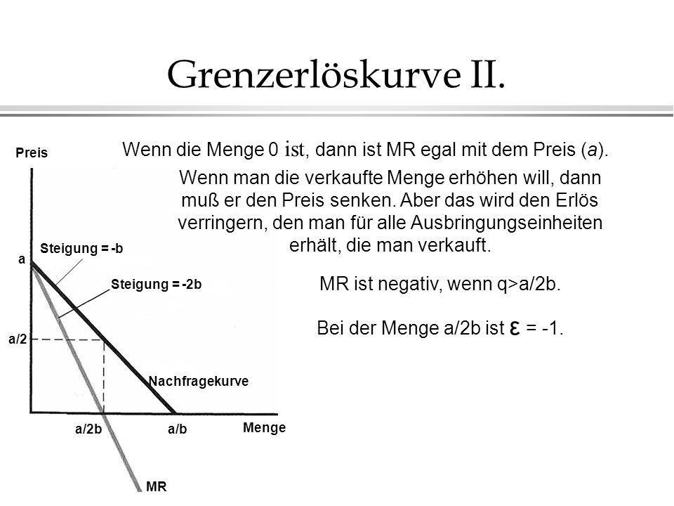 Grenzerlöskurve II. Wenn die Menge 0 ist, dann ist MR egal mit dem Preis (a). Steigung = -b. Steigung = -2b.