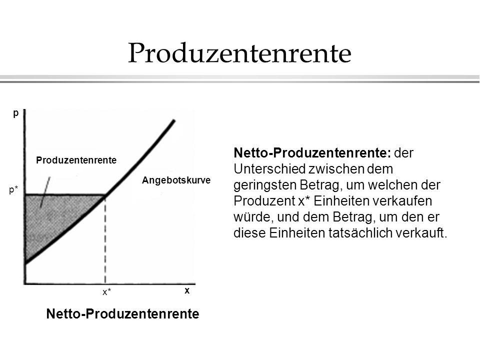 Netto-Produzentenrente