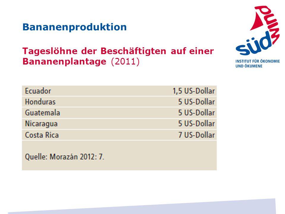 Bananenproduktion Tageslöhne der Beschäftigten auf einer Bananenplantage (2011)