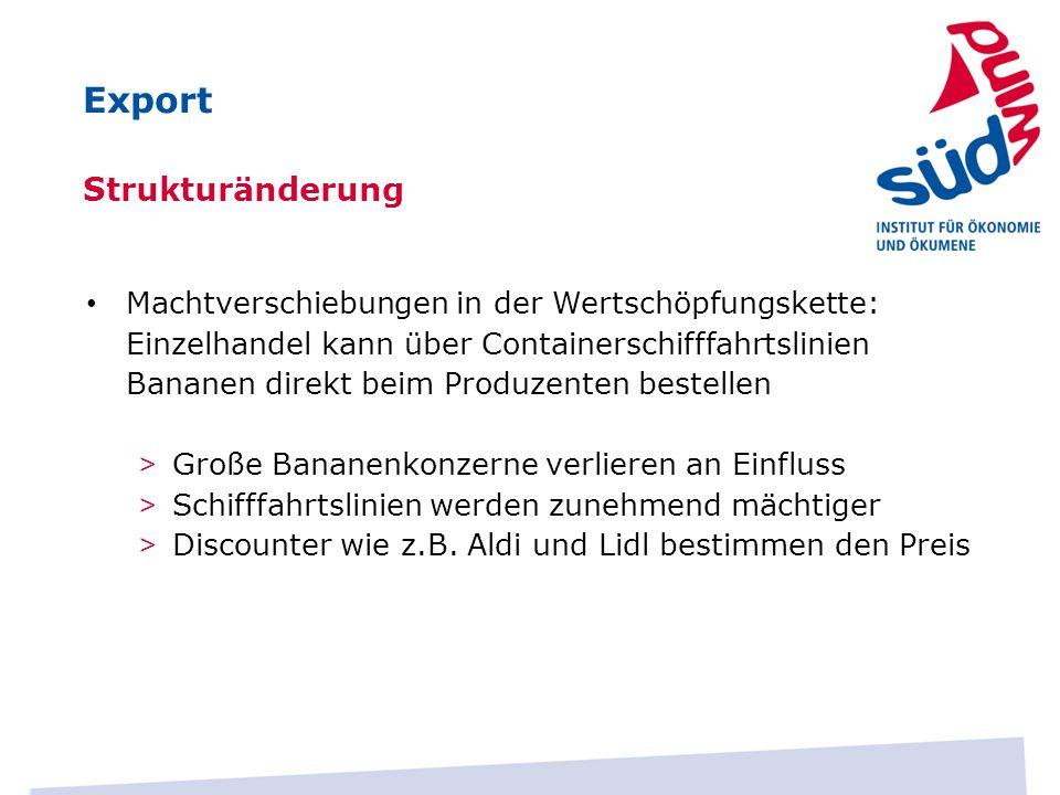 Export Strukturänderung