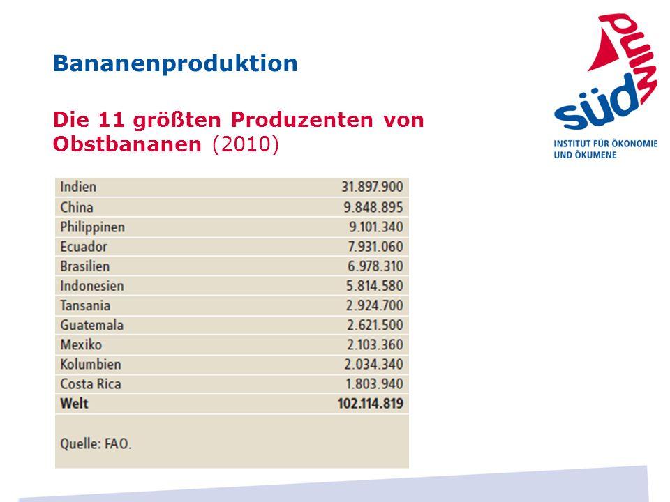 Bananenproduktion Die 11 größten Produzenten von Obstbananen (2010)