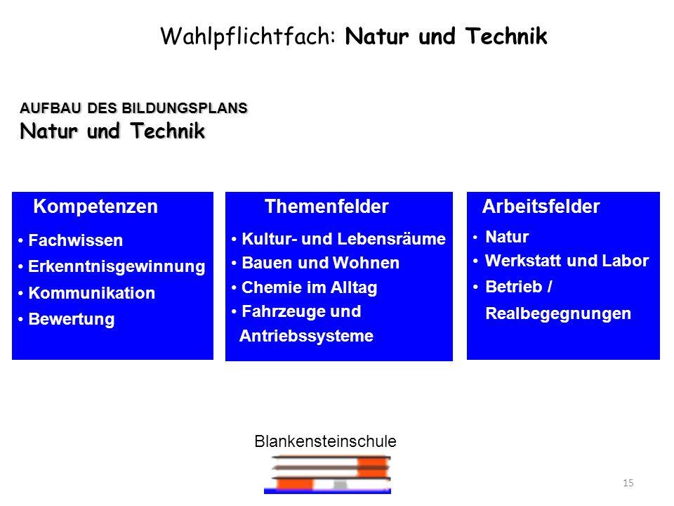 Wahlpflichtfach: Natur und Technik