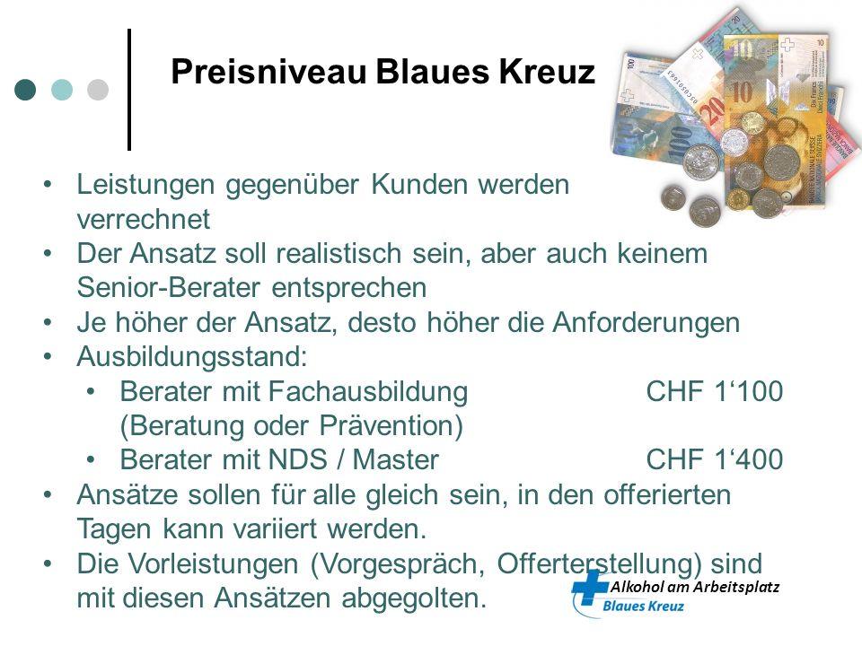 Preisniveau Blaues Kreuz