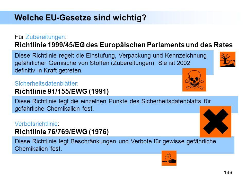 Welche EU-Gesetze sind wichtig