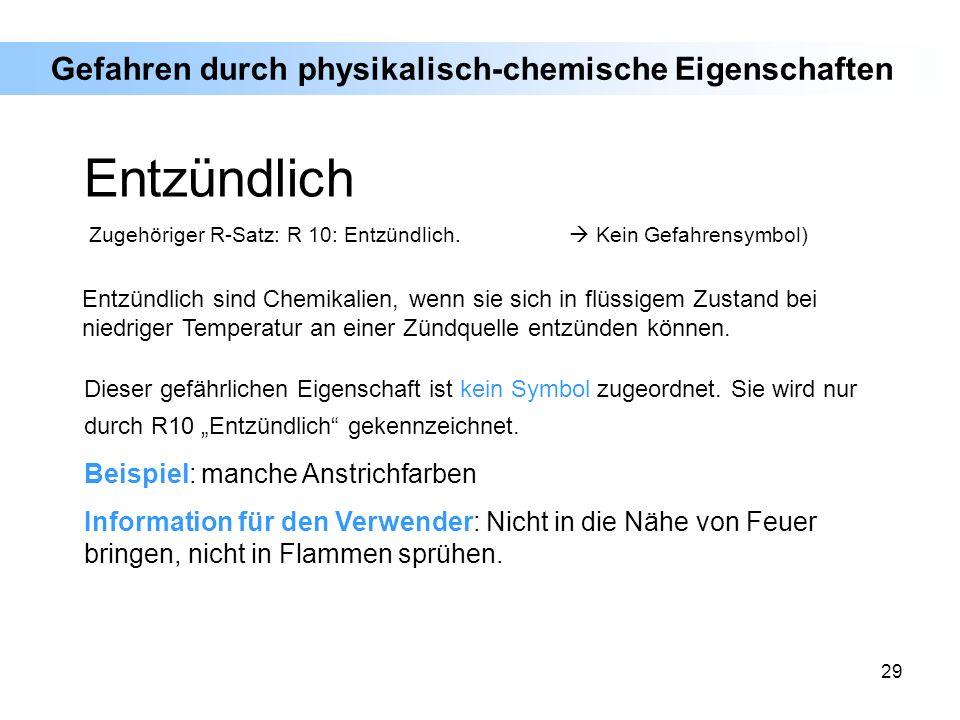 Entzündlich Gefahren durch physikalisch-chemische Eigenschaften